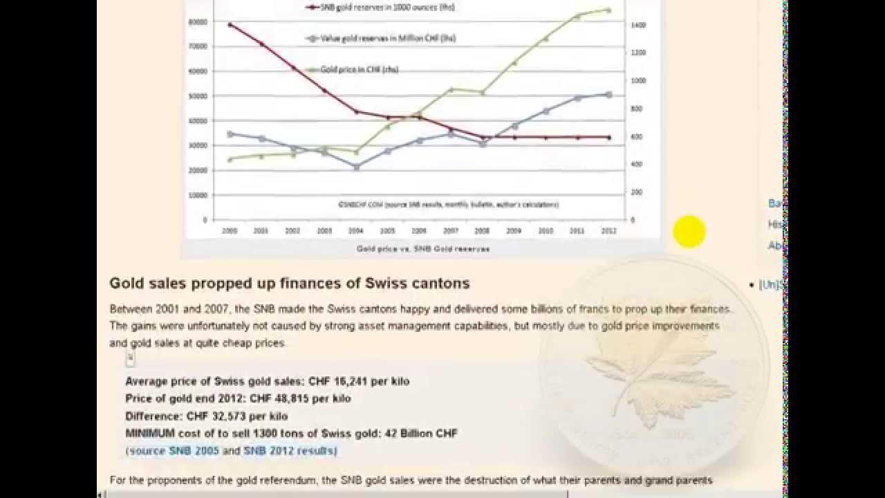 $10,000 Gold Vs $1000 Gold + Warning of 'Violent' Stock Market Crash