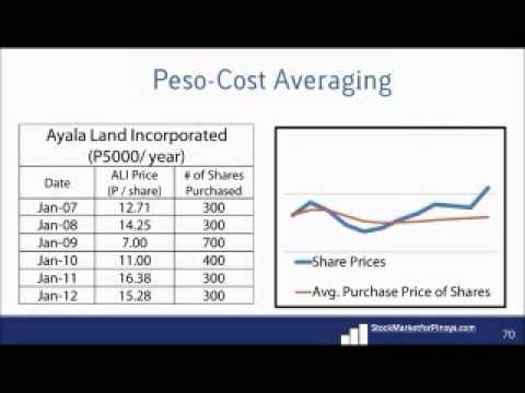 3 basic stock market strategies by J3 PATINO