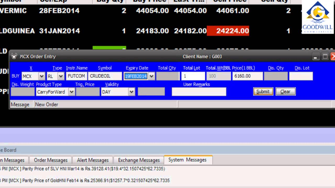 A COMPLETE EDUCATIONAL GUIDE FOR ODIN DIET TRADING PLATFORM TUTORIAL LESSON INDIA
