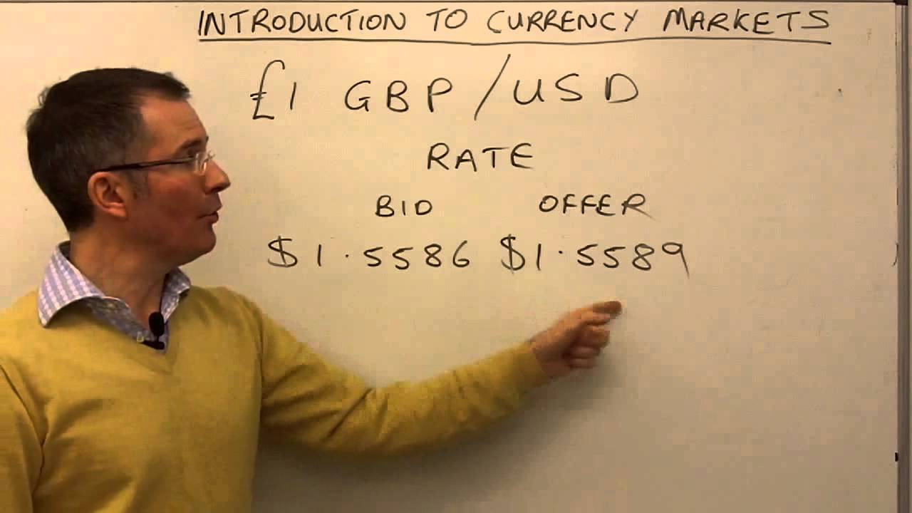 Beginner Guide to Investing | Forex Trading | Currency Trading