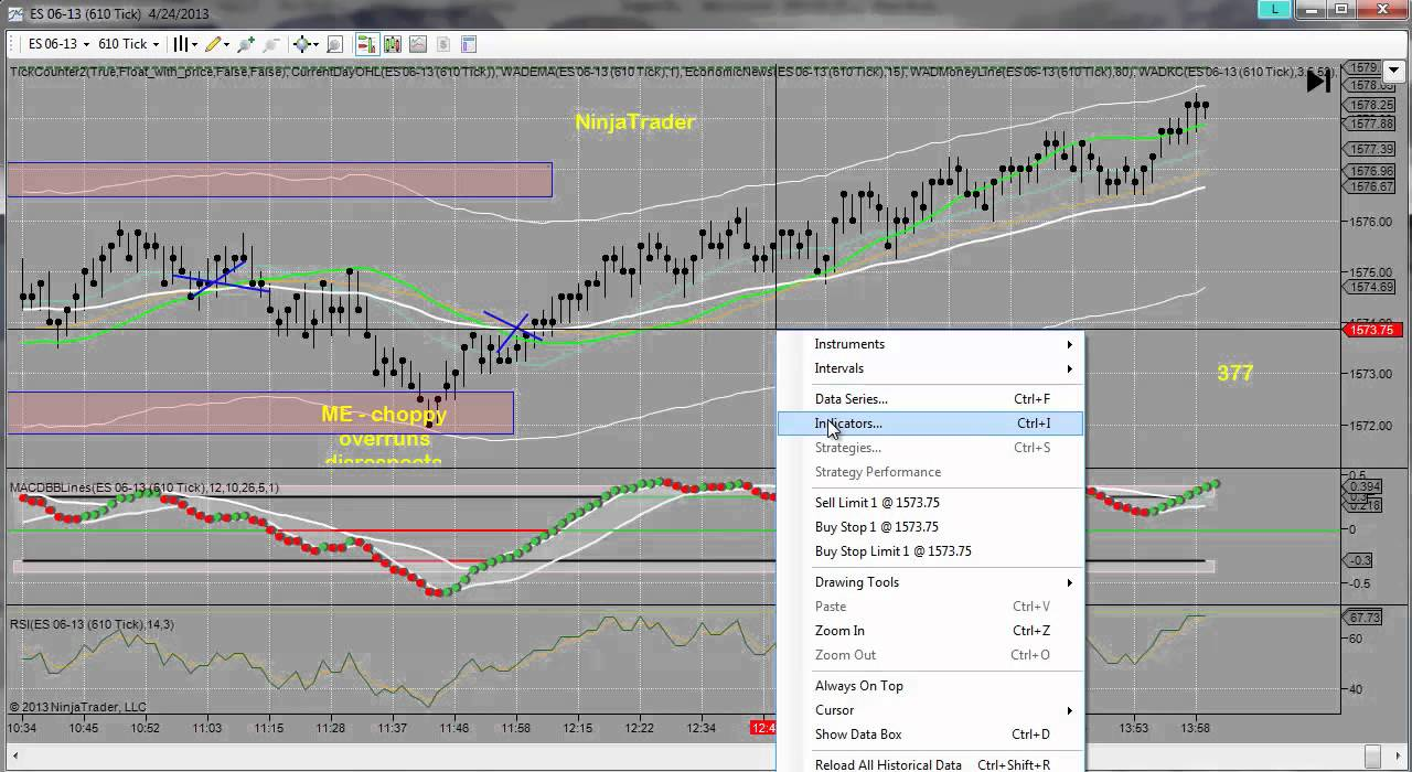 Day Trading Software For Beginners – What Is A Day Trading Platform?