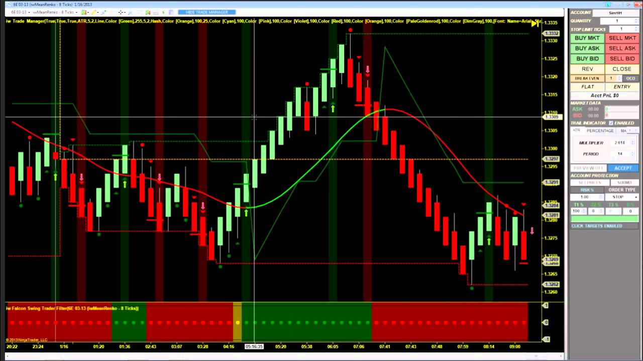Day Trading System Live Demo | Day Trading Software and Indicators for Ninja Trader