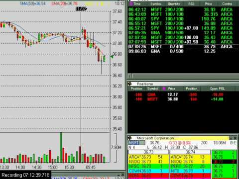 Live Stock Day Trading Online Video for 11-02 Part 1