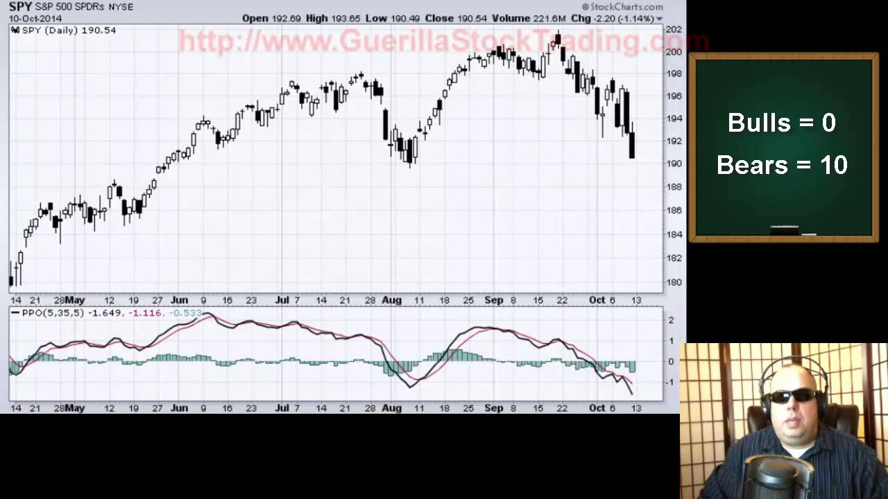 Stock Market Prediction News For Week of October 13 2014