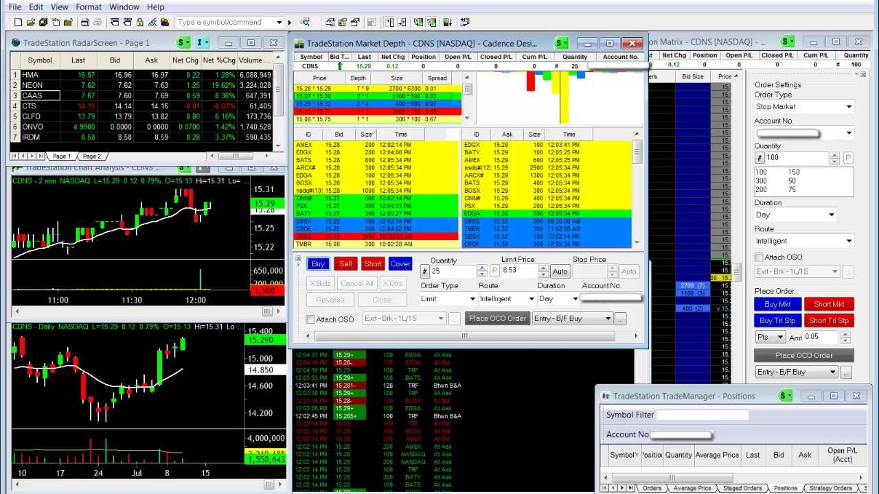 Trading Platform Review – TradeStation