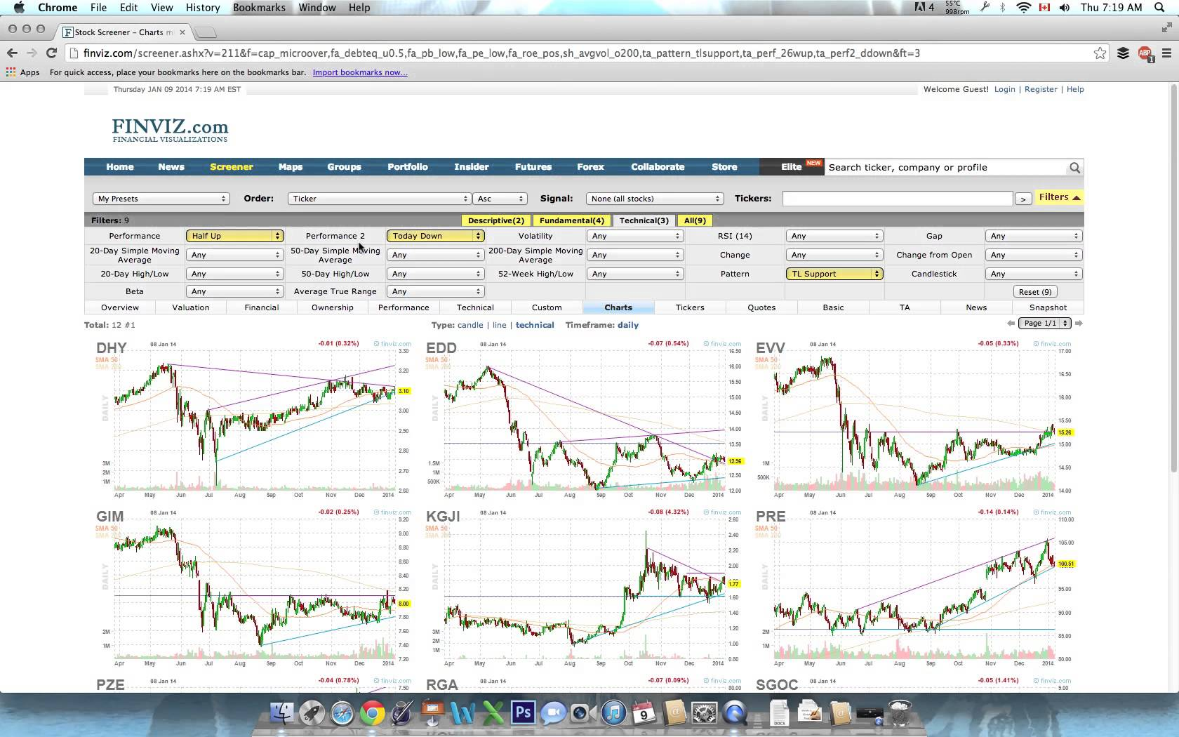 Best Swing Trading Stock Screen for 2014