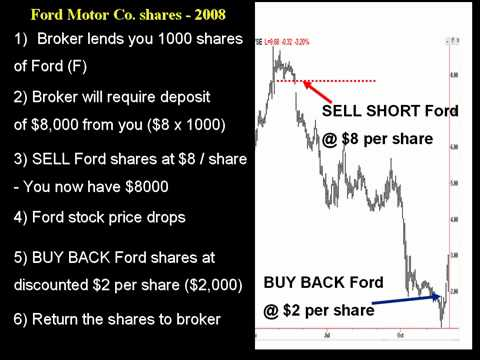 Selling Short – How To Profit From A Stock Market Crash