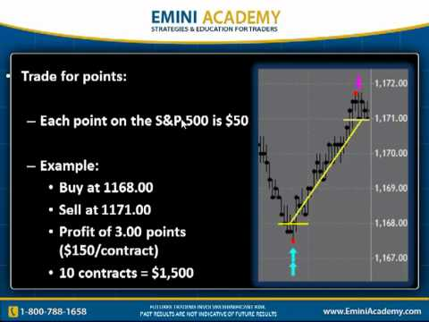 E-mini Futures Trading Basics (Part 1)