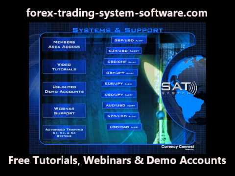 Free Forex Demo Account   Currency Trading Software System