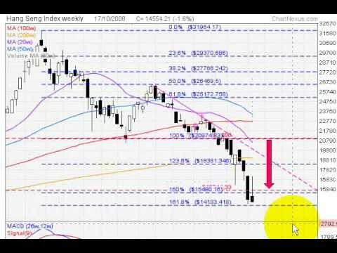 Hong Kong Hang Seng Index Stock Market Crash