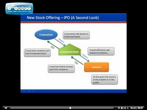 Stock Market Basics – The Initial Public Offering or IPO