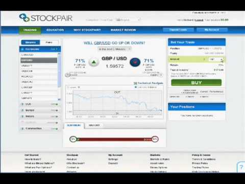 Stock Pair Trading System – Generate Cash with this System!