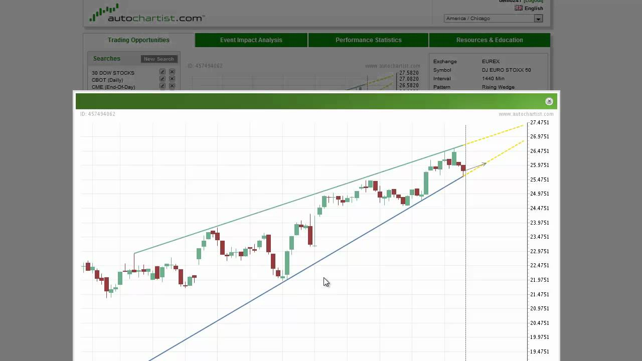 Stock Index to Watch | A look at the best Stock Index to Watch for September 19, 2012