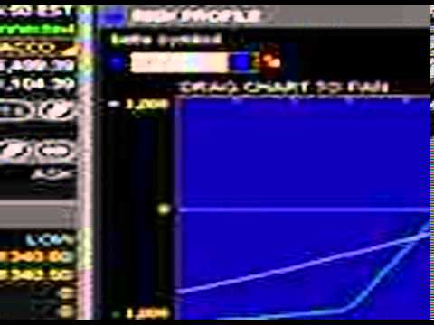 stock market for beginners.how to play stock market.understanding stock market.how to trade stocks.