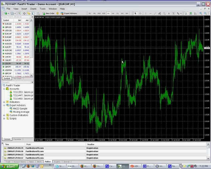 Basic tutorial of the Forex MetaTrader 4 Platform (Part 1)—The very beginning-Part 1