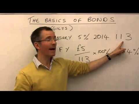 Understand Bonds – Stocks & Options Trading Guru Tutorials