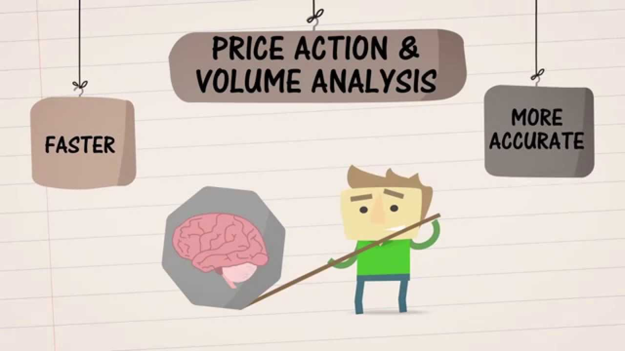 Behavioural Analysis & Market Timing (1/3) – Basics of market timing