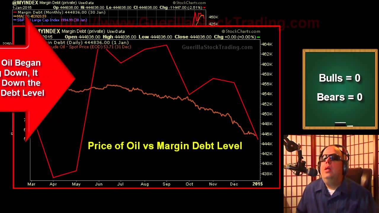 Does Margin Debt Break Signal Stock Market Crash 2015