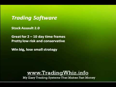 Stock Trading Software Review (pt. 2)