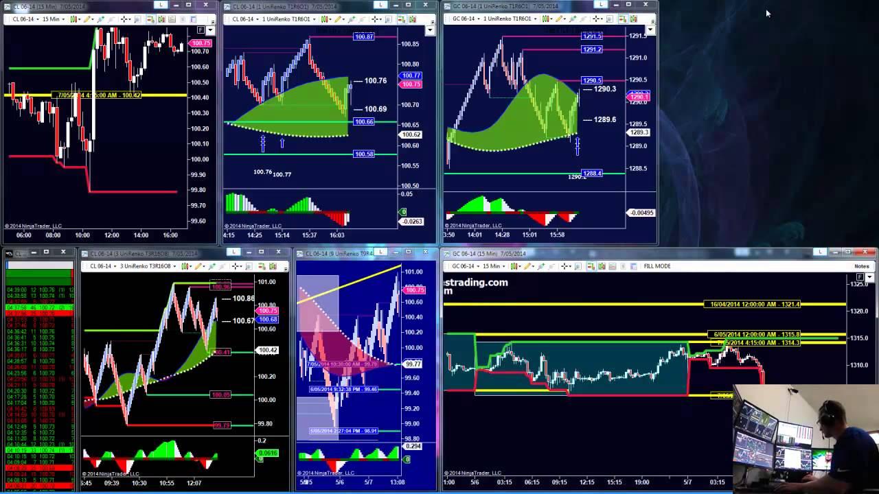 The Best Trading Software Application EVER! WinSplit Revolution