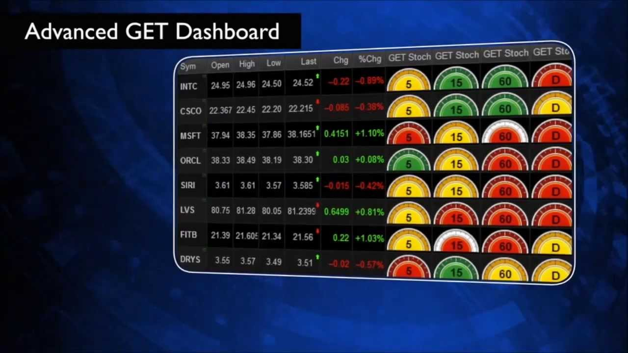 Advanced GET Trading Software with Exclusive Discount from My Trading Buddy