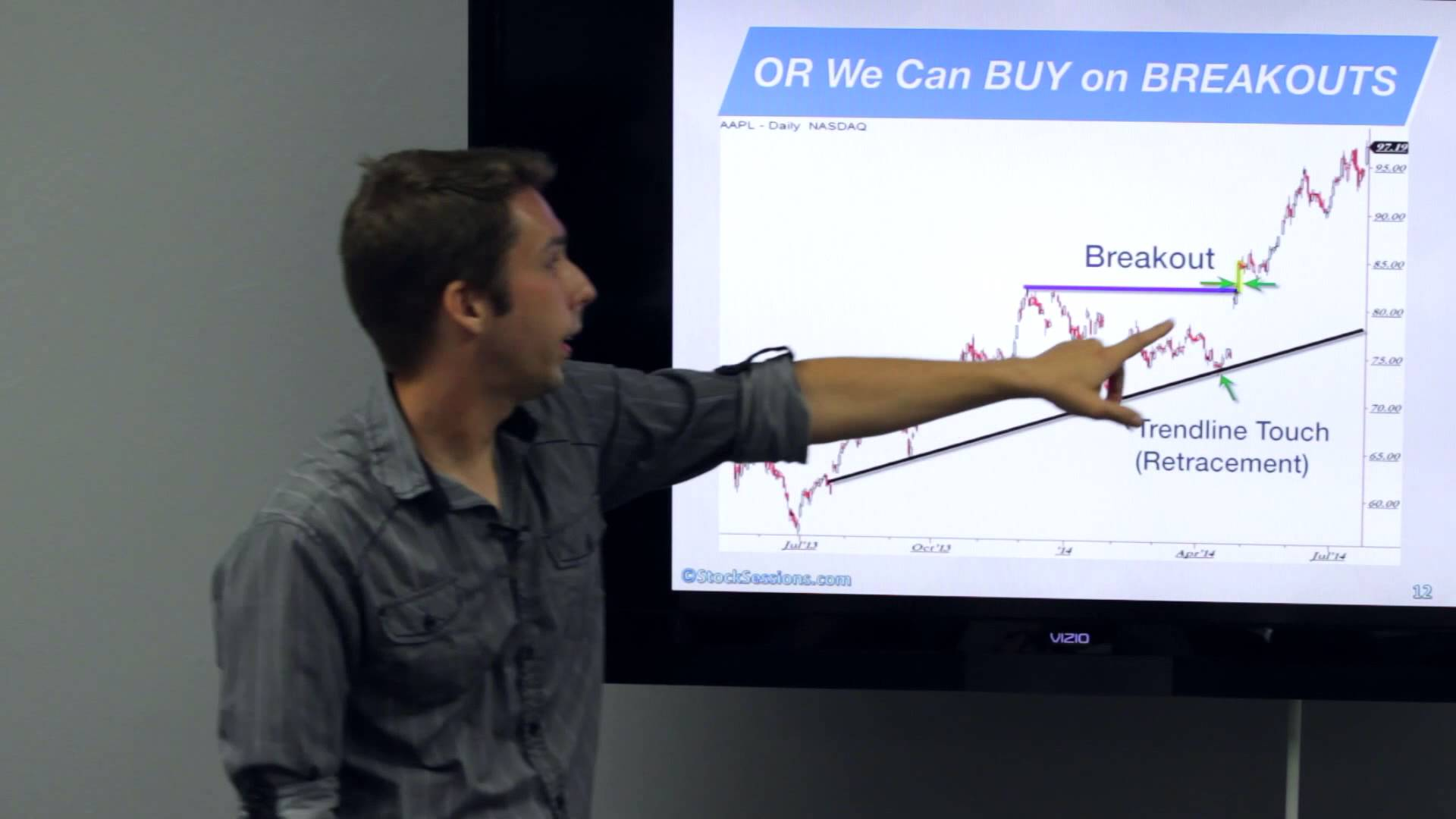 Best Time to Buy Expensive Stocks & Why [Stock Market 101 Course #07-02]