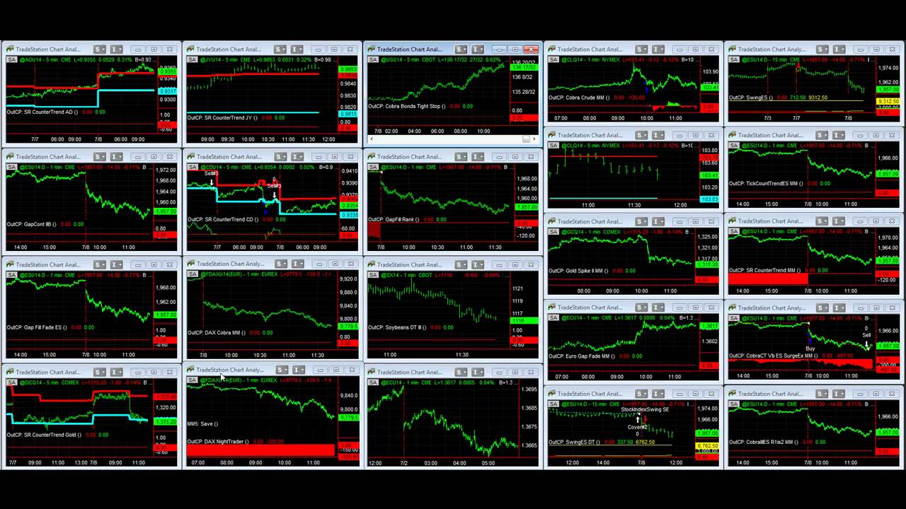 Short Trade on the Stock Index Swing Trading System