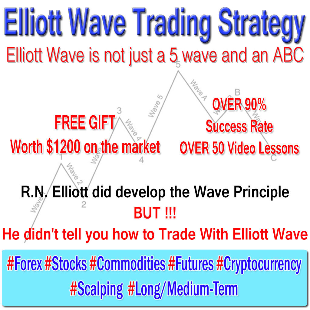 Elliott Wave Trading Strategy Forex Stocks Commodities Cryptocurrency PROVED !!
