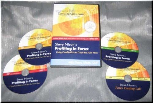 STOCKS, FOREX, OPTIONS VIDEOS+more DAY TRADING DVDs (10 complete DVD sets total)
