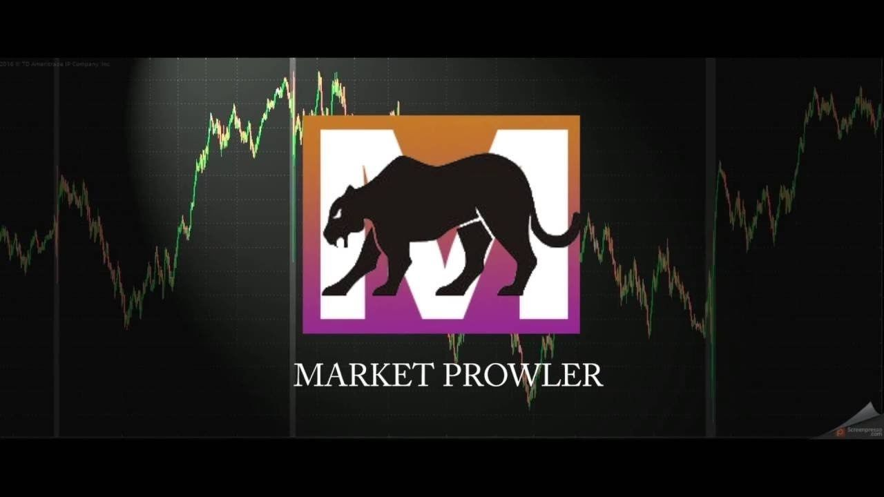 Trend Strengh PROFESSIONAL TRADING/INVESTING SOFTWARE Stocks Futures ThinkOrSwim