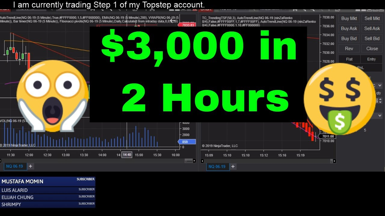DAY TRADER MAKES $3000 DAY TRADING FUTURES FOR 2 HOURS