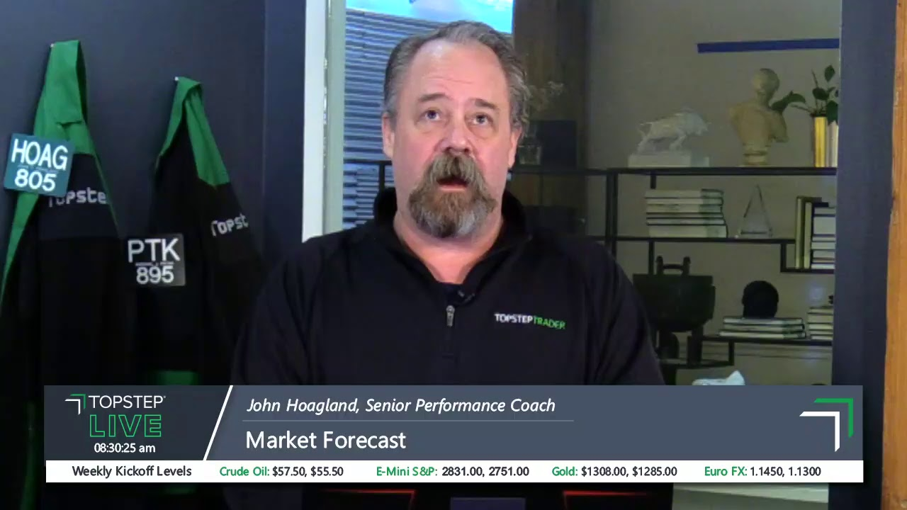 Futures Market Forecast for Trading Friday, March 8