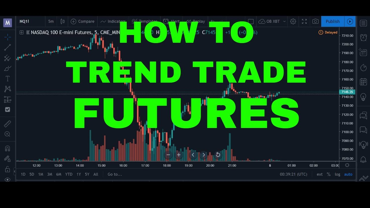 HOW TO TREND TRADE FUTURES