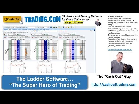 How to use the Ladder Trading Software | The Super Hero of Trading