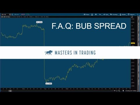 How to Trade Interest Rate Futures | BUB | How to Trade Bond Futures