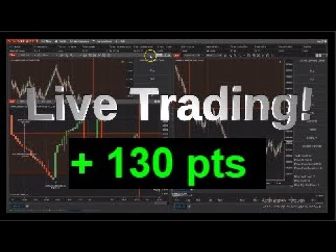 Market finally cracks | LIVE Trading Futures 3-7-2019