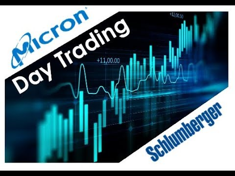 Day Trading the stock market live