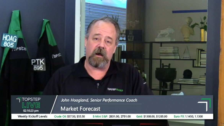 Futures Market Recap for Trading Thursday, March 7