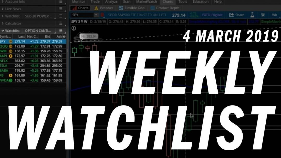Options Day Trading Weekly Watchlist | Stock Analysis | 4 March 2019