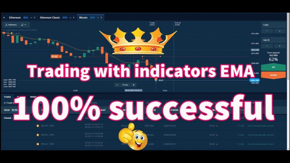 100% successful olymp trade strategy 2019 # king trader
