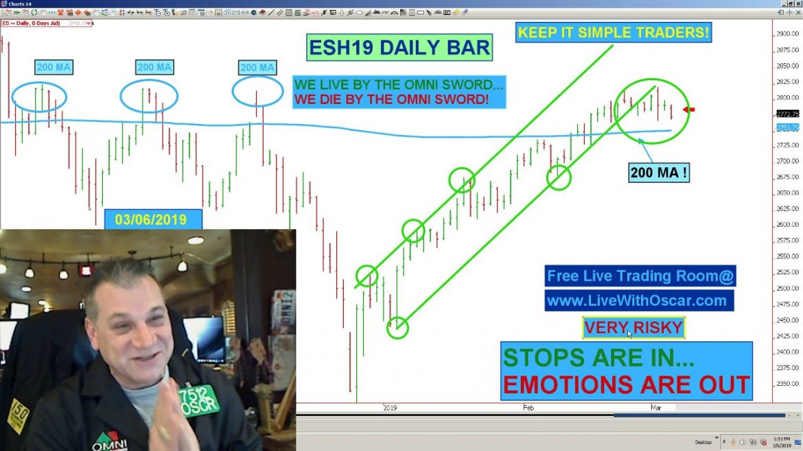 """Oscar Carboni Illustrates The """"Double Top Syndrome"""" in Stock Market 03/06/2019 #1903"""