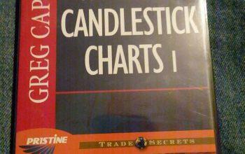 SEALED  Capra Mastering Candlestick Charts I DVD Pristine Trading stocks options 1