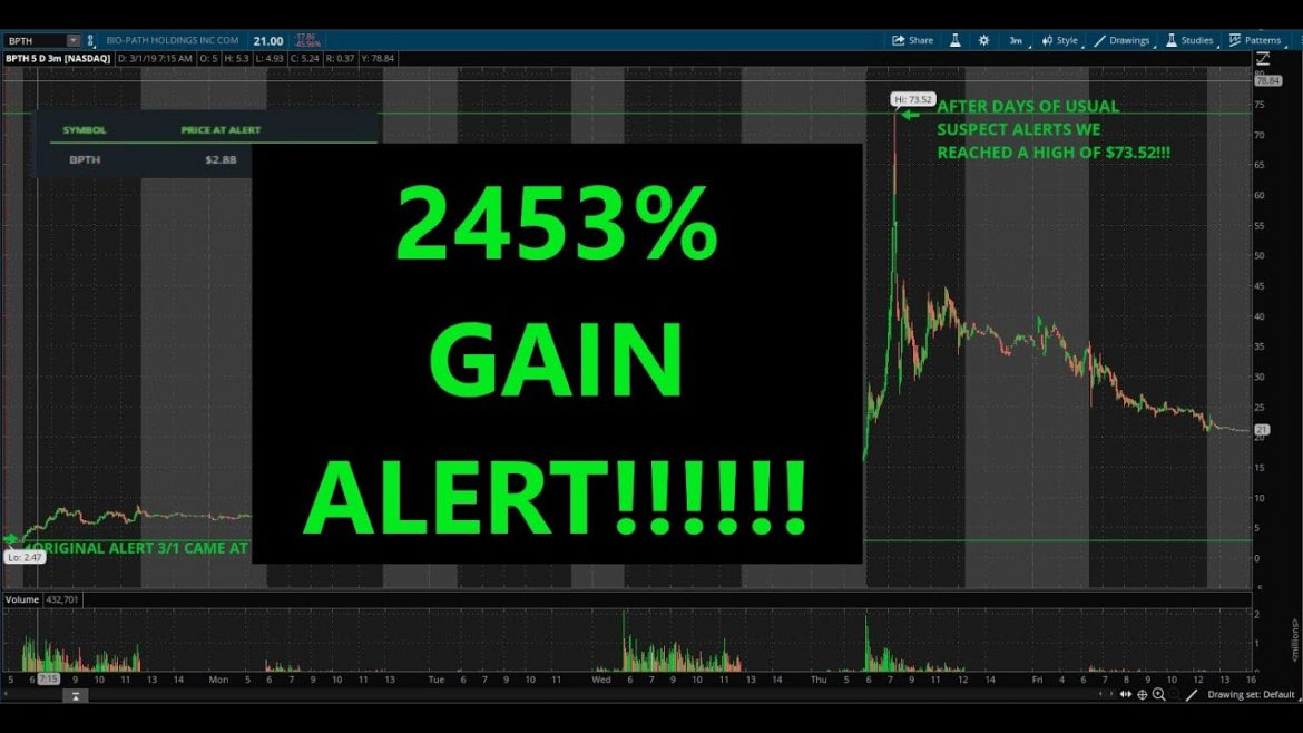 How to Make Money Trading Stocks and Options: This Week in BlackBoxStocks 03/09/2019