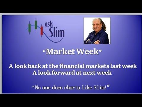 askSlim Market Week 03/08/19
