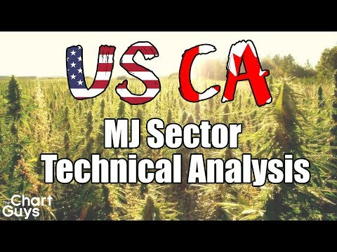 Marijuana Stocks Technical Analysis Chart 9/3/2019 by ChartGuys.com
