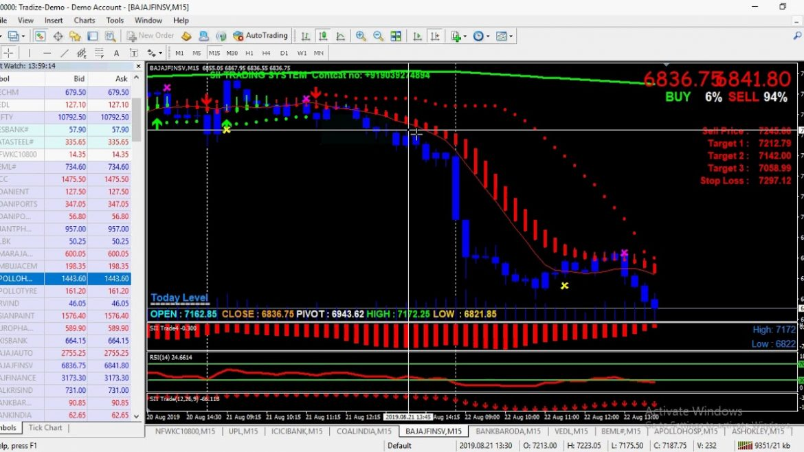 Genuine Jackpot Intraday Trading Strategy 22 august live performance 👍   SII TRADING SYSTEM