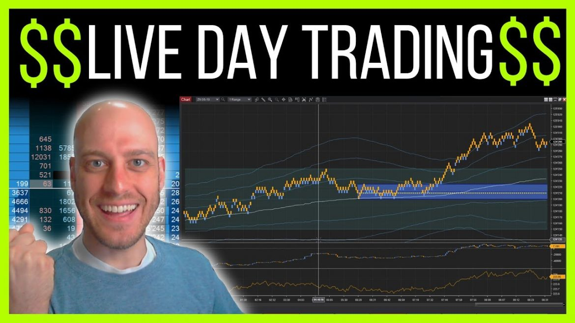 Live Day Trading. Bitcoin, Treasuries Futures, Stock Market. 14 Aug 2019