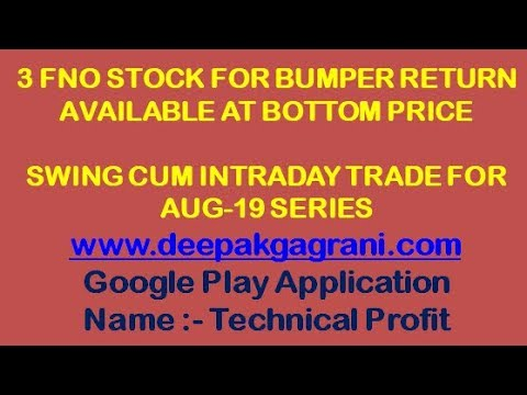 3 INTRADAY CUM SWING TRADING SHARE FNO STOCK AT AVAILABLE AT SUPER PRICE JUST FOR EDUCATIONAL