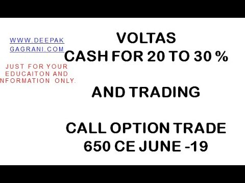 VOLTAS CASH AND OPTION INRADING CALL FOR COMING DAY 20 TO 30% GAIN POSSIABLE AS PER TECHICAL CHARTS