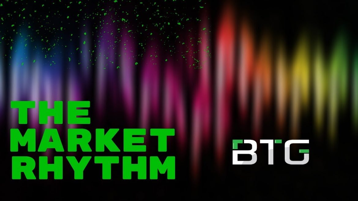 Do You Know The Market Rhythm? – Live NADEX, Futures Trading